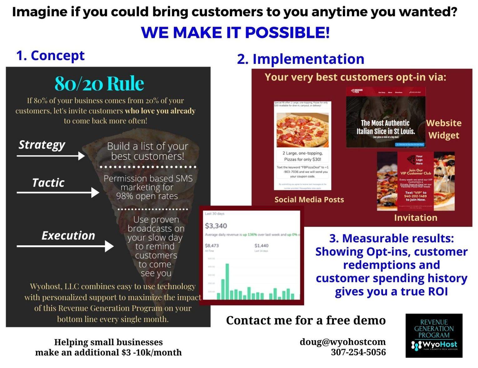 Copy of Revenue Generation Overview 1 e1605857009153
