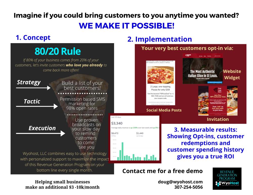Revenue Generation Overview